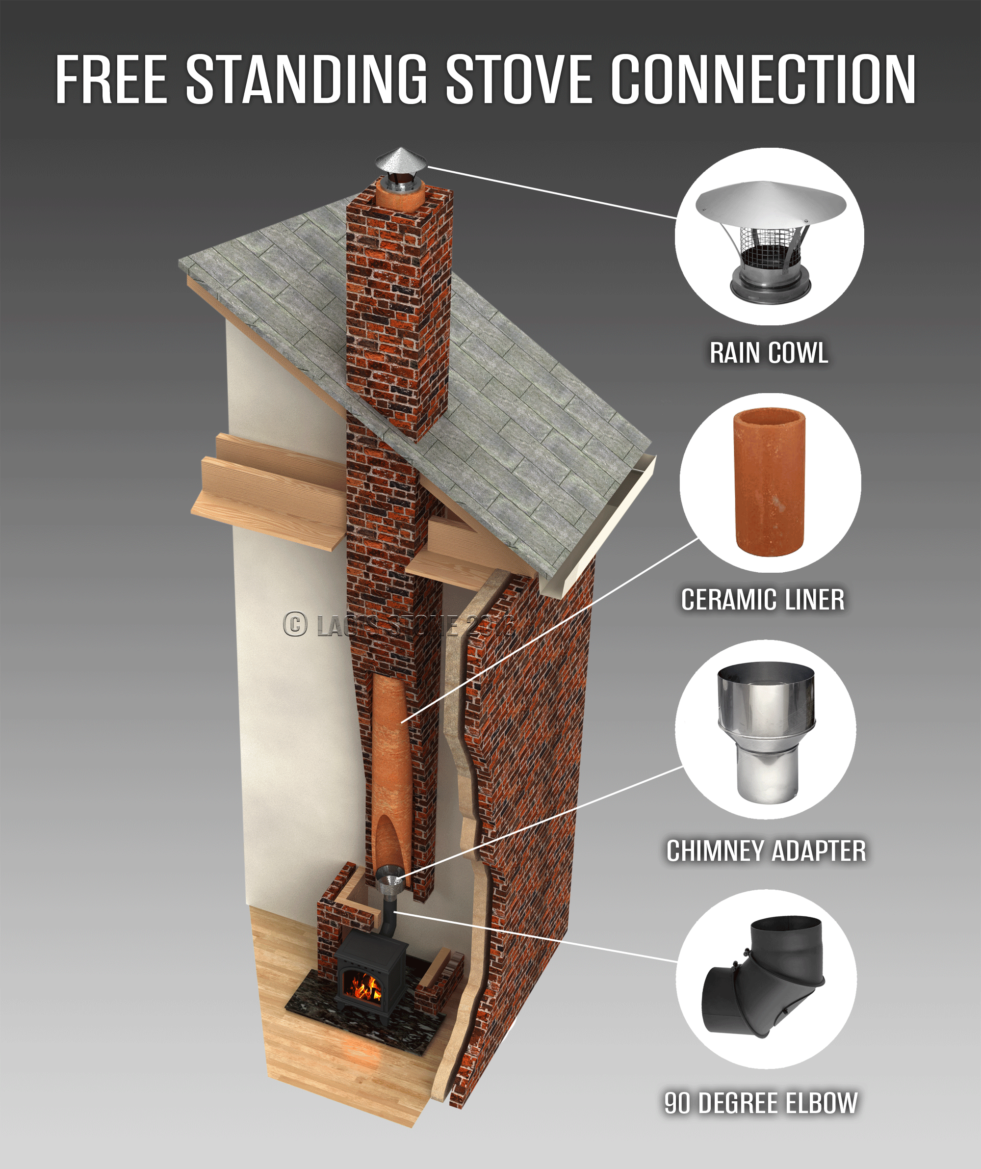 stove u0026 chimney flue installation flexible flue liner fitting