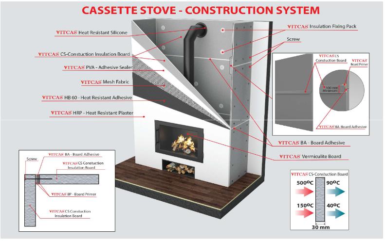 fireplace construction system